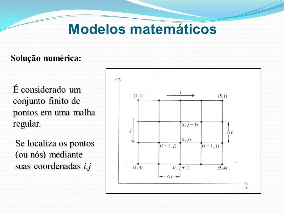 Modelos matemáticos Solução numérica: É considerado um conjunto finito de pontos em uma malha regular.