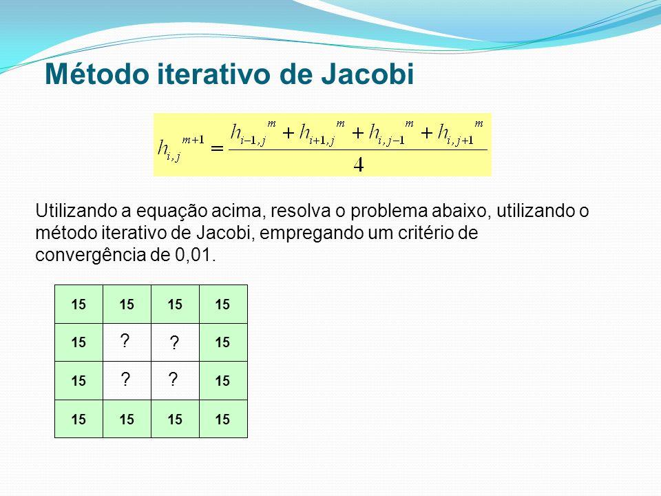 Método iterativo de Jacobi