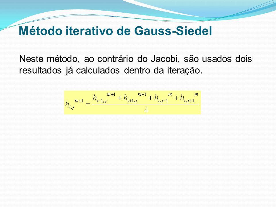 Método iterativo de Gauss-Siedel