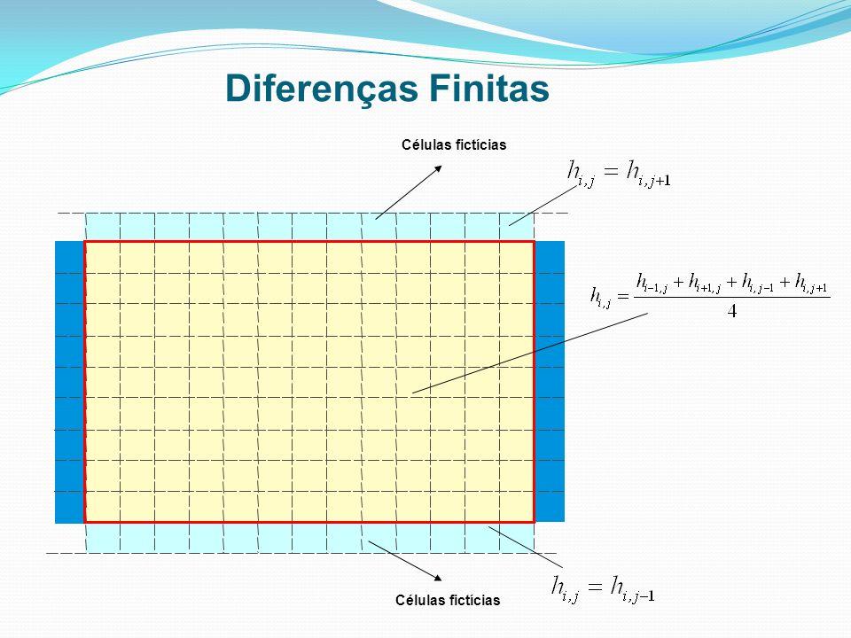 Diferenças Finitas Células fictícias Células fictícias