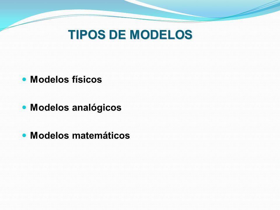 TIPOS DE MODELOS Modelos físicos Modelos analógicos