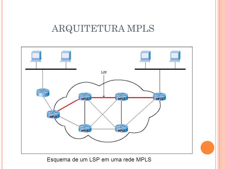 Esquema de um LSP em uma rede MPLS