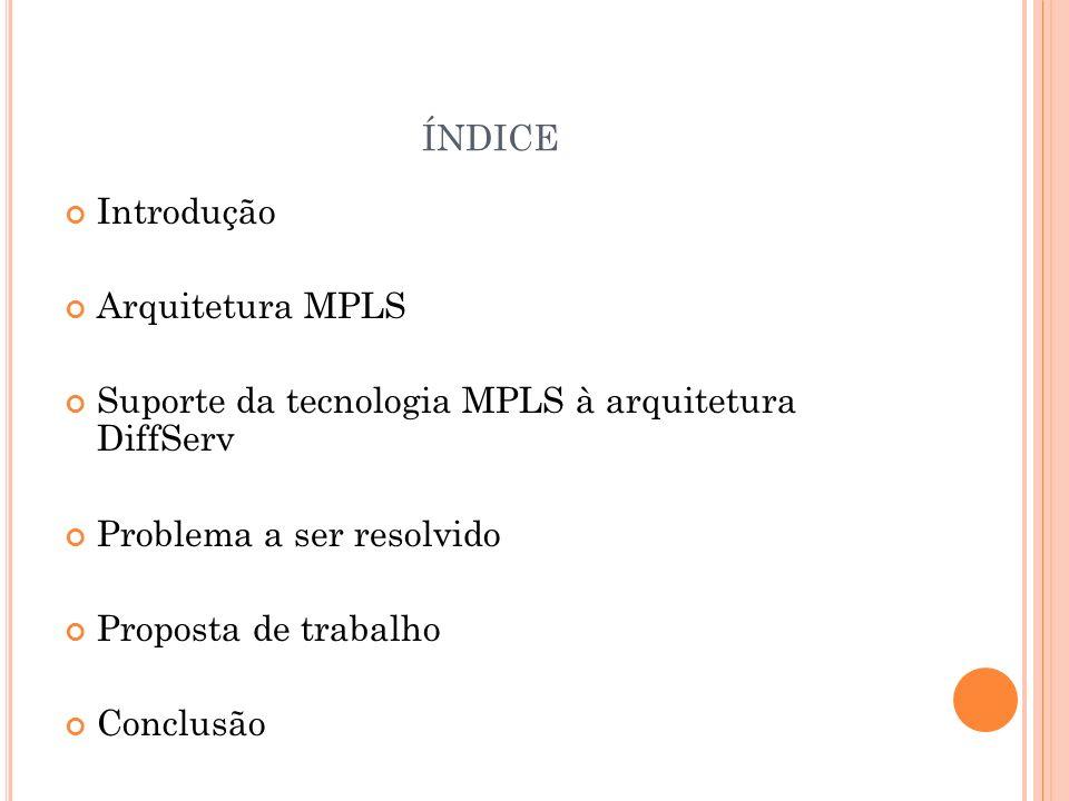 índice Introdução Arquitetura MPLS