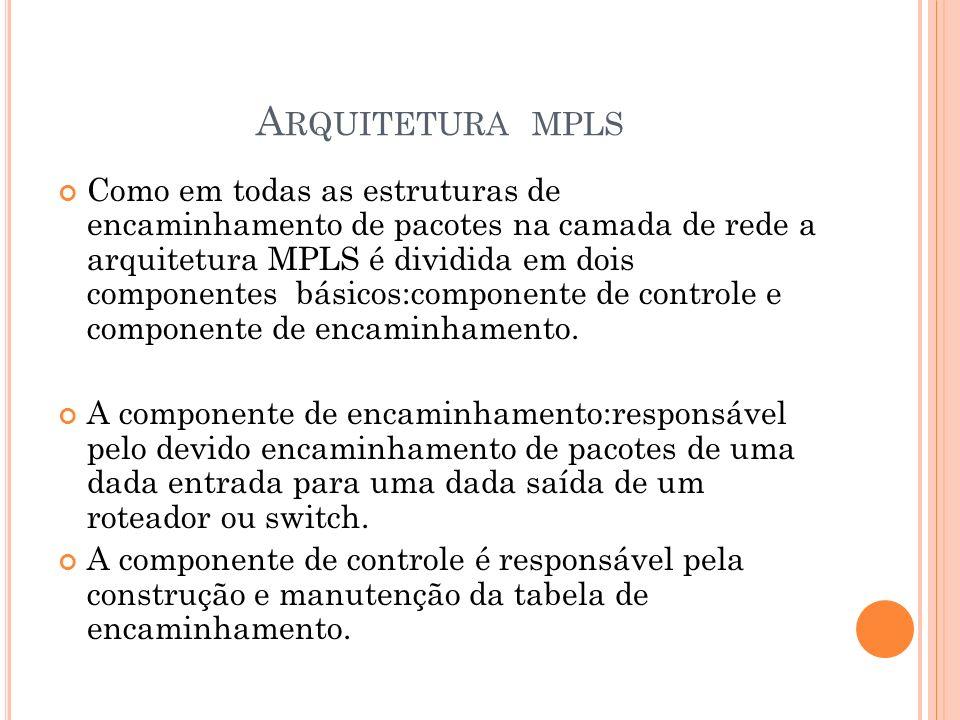 Arquitetura mpls