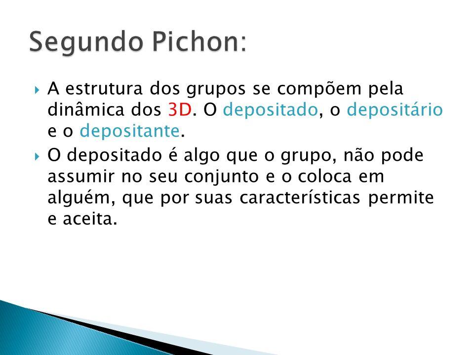 Segundo Pichon:A estrutura dos grupos se compõem pela dinâmica dos 3D. O depositado, o depositário e o depositante.