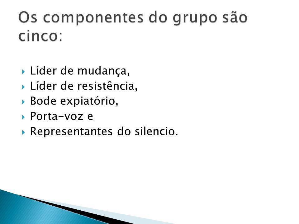 Os componentes do grupo são cinco:
