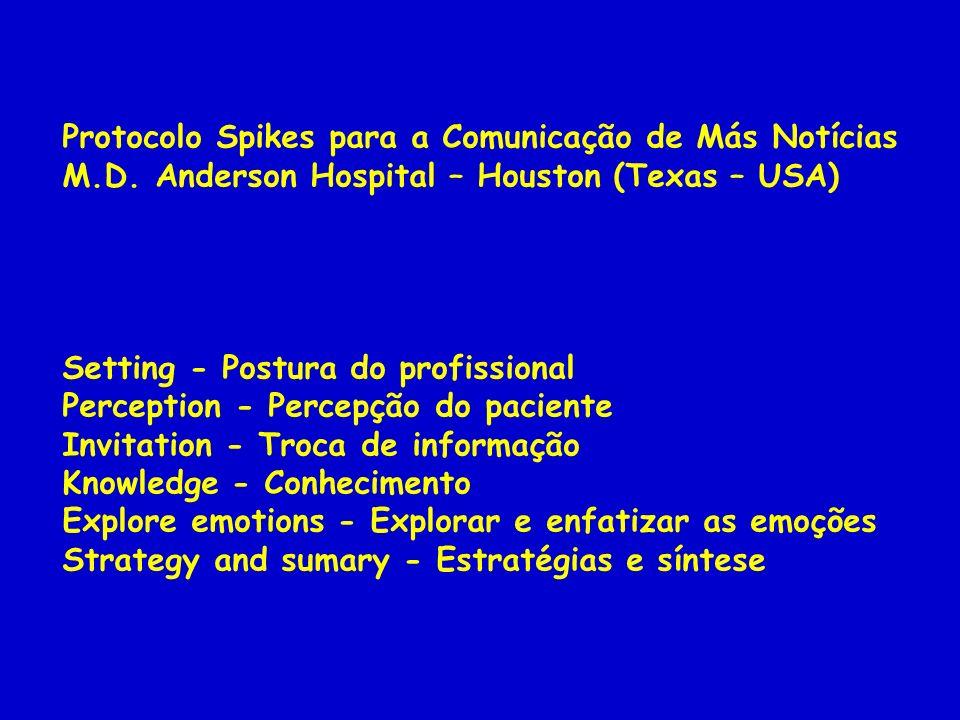 Protocolo Spikes para a Comunicação de Más Notícias