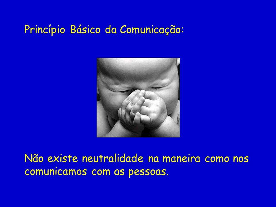 Princípio Básico da Comunicação:
