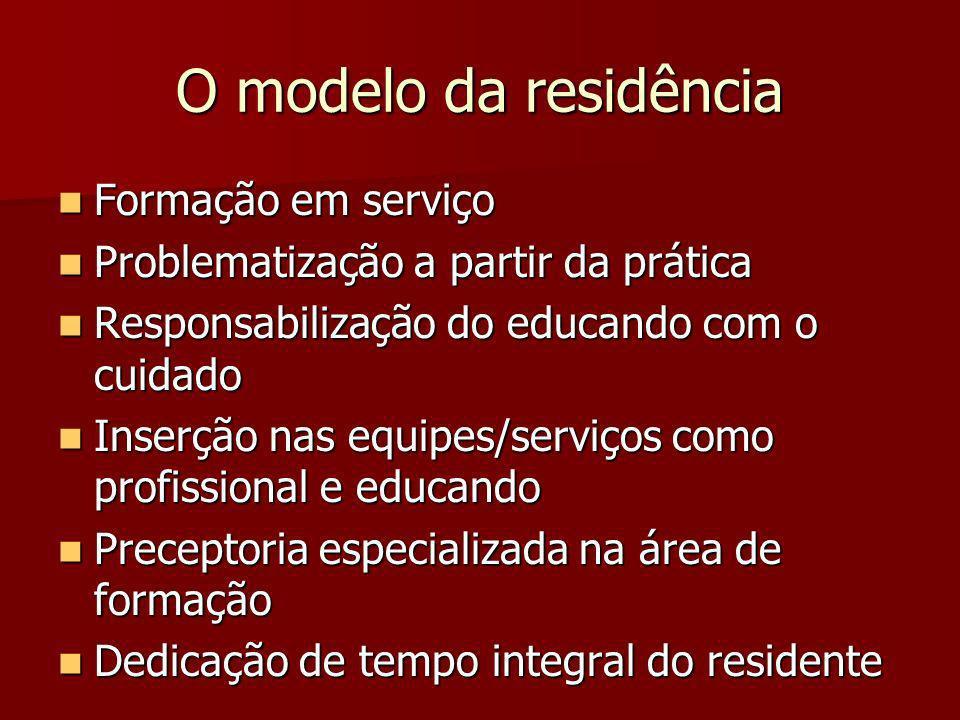O modelo da residência Formação em serviço