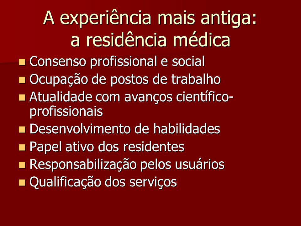 A experiência mais antiga: a residência médica