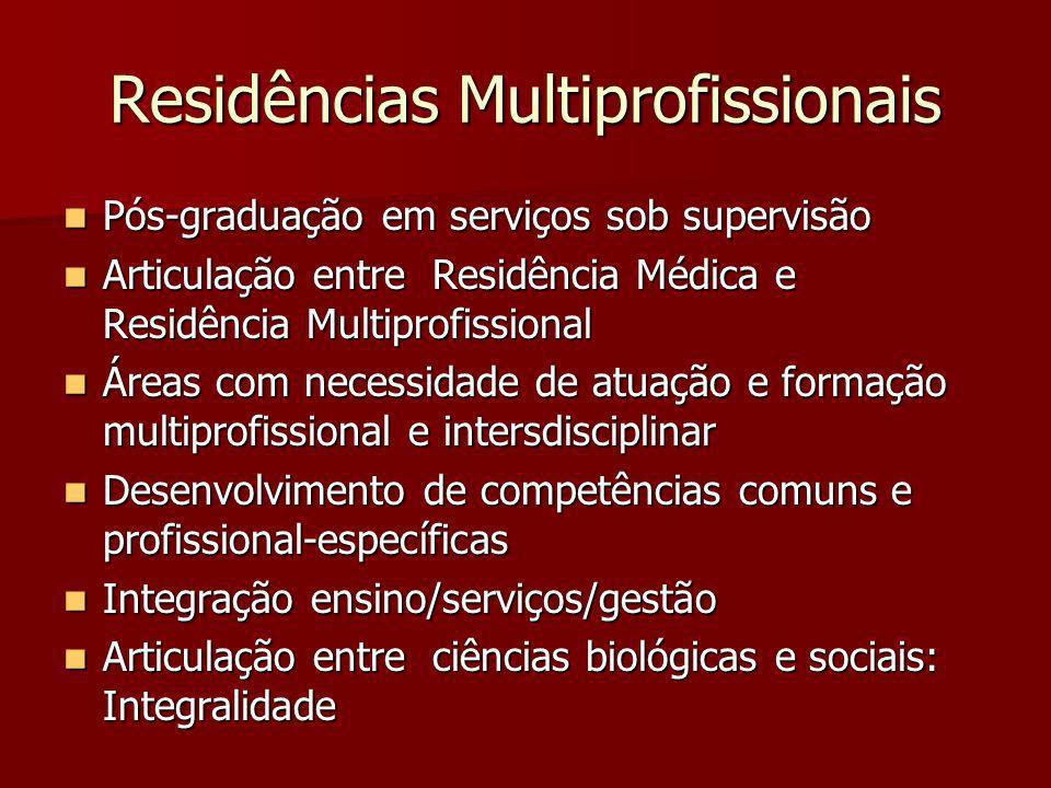 Residências Multiprofissionais