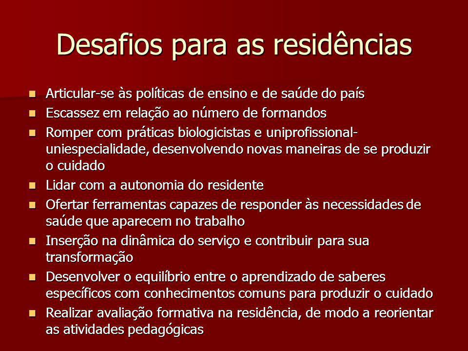 Desafios para as residências