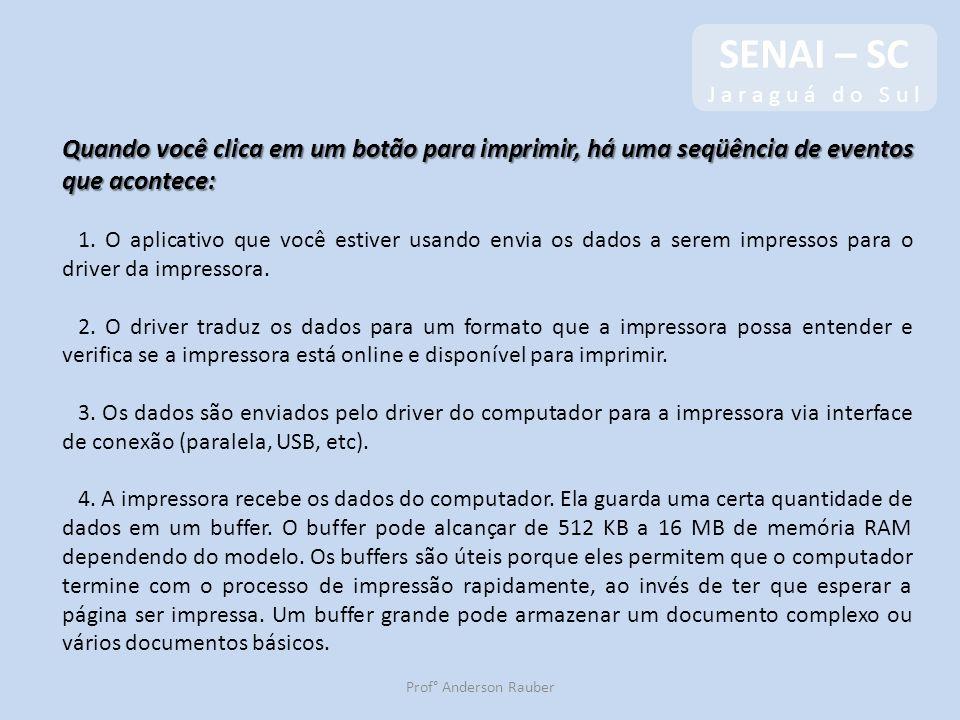 SENAI – SCJ a r a g u á d o S u l. Quando você clica em um botão para imprimir, há uma seqüência de eventos que acontece: