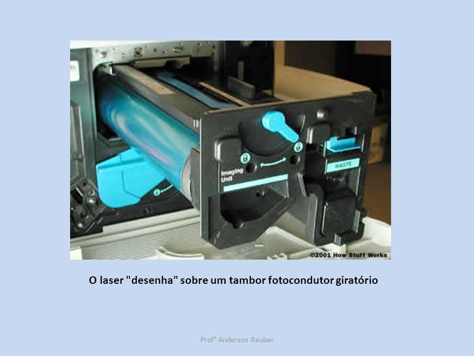 O laser desenha sobre um tambor fotocondutor giratório