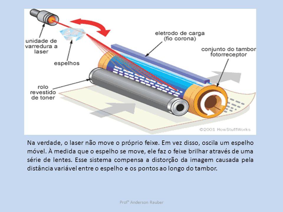 Na verdade, o laser não move o próprio feixe