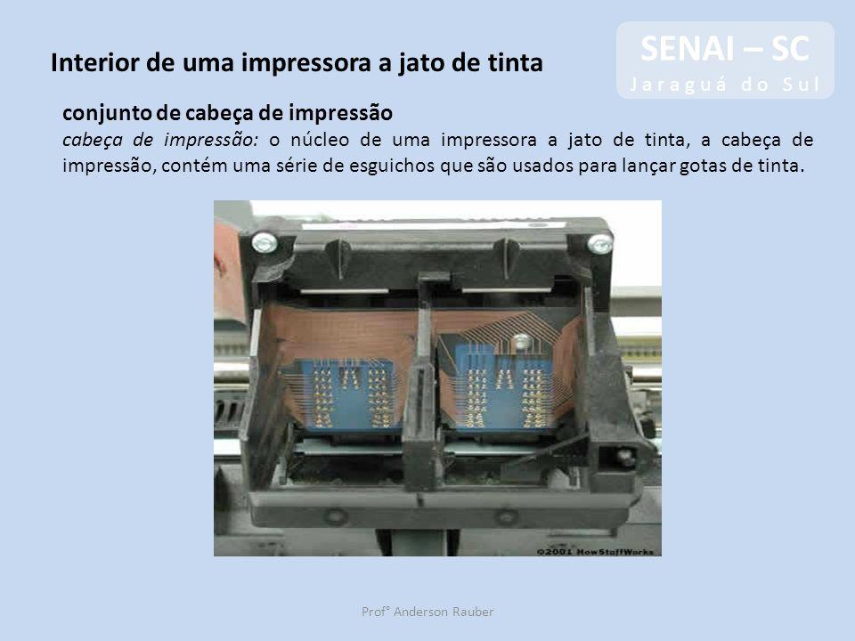 Interior de uma impressora a jato de tinta