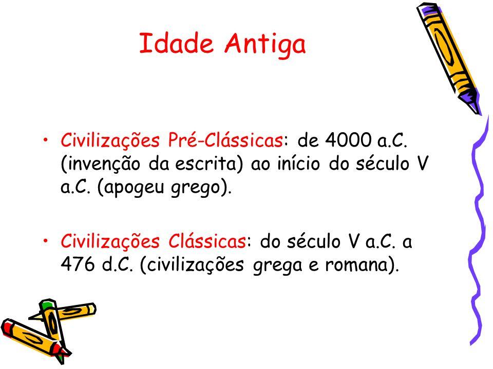 Idade AntigaCivilizações Pré-Clássicas: de 4000 a.C. (invenção da escrita) ao início do século V a.C. (apogeu grego).