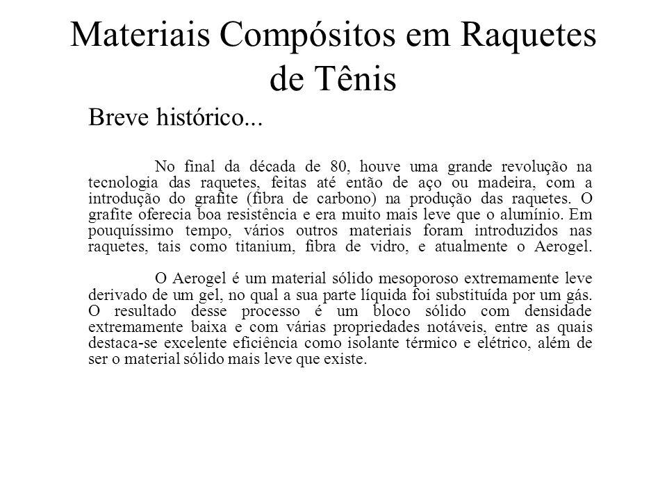 Materiais Compósitos em Raquetes de Tênis