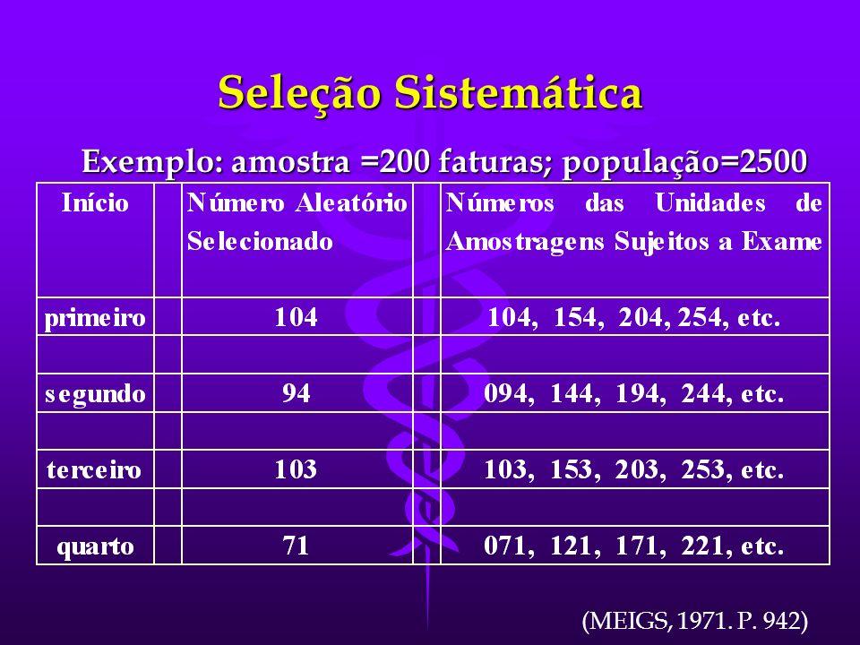 Seleção Sistemática Exemplo: amostra =200 faturas; população=2500