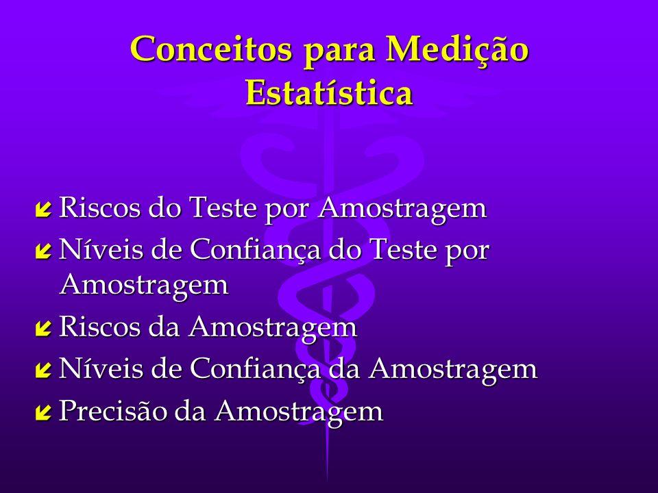 Conceitos para Medição Estatística