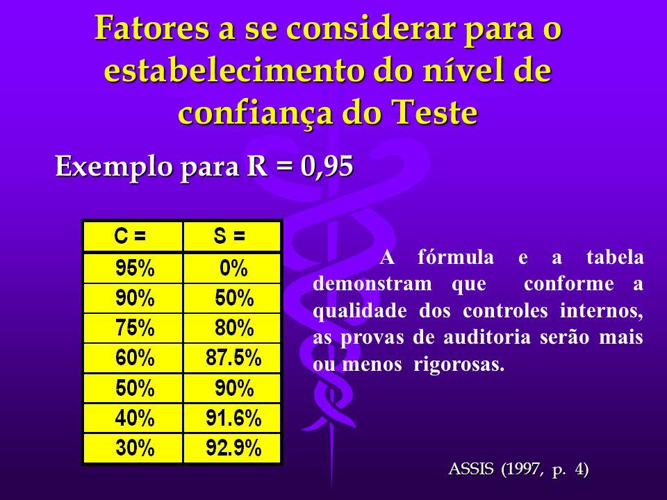 Fatores a se considerar para o estabelecimento do nível de confiança do Teste