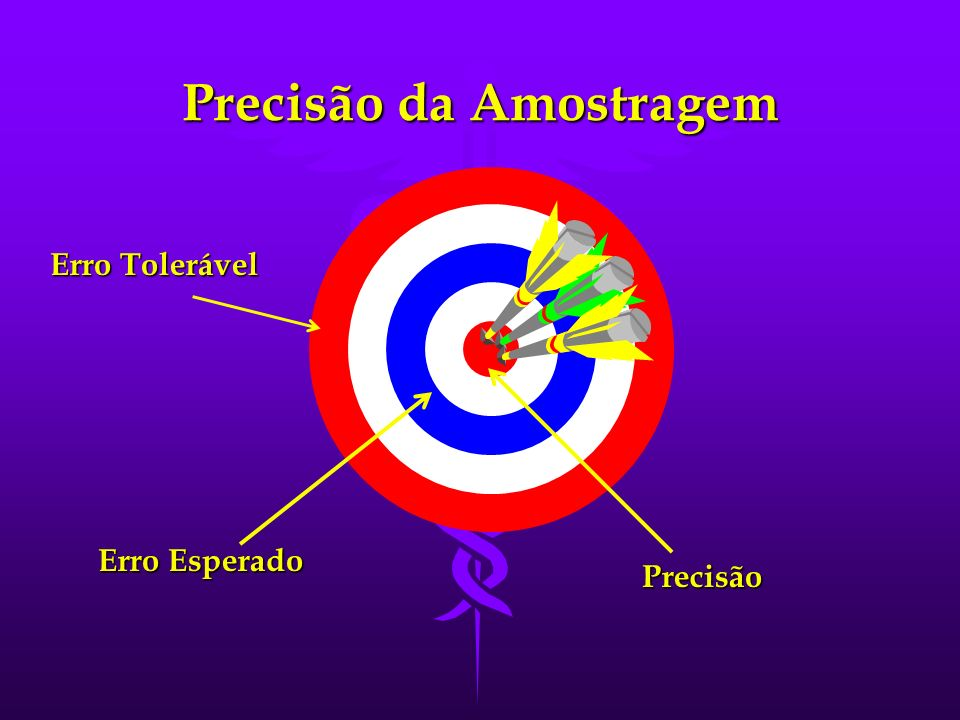 Precisão da Amostragem