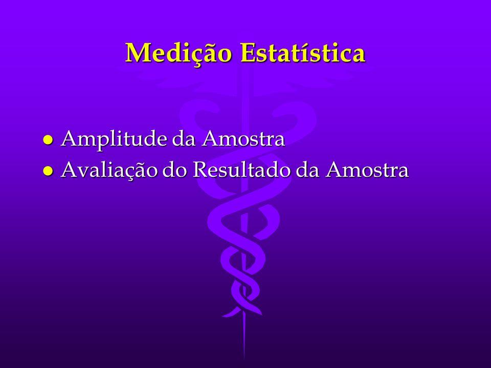 Medição Estatística Amplitude da Amostra