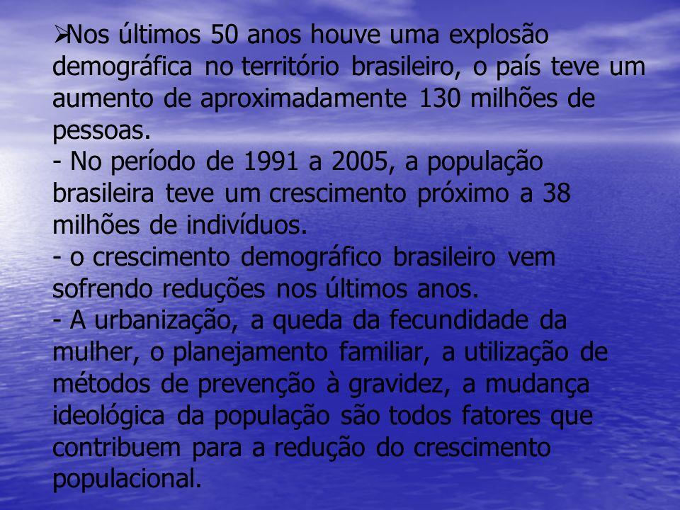 Nos últimos 50 anos houve uma explosão demográfica no território brasileiro, o país teve um aumento de aproximadamente 130 milhões de pessoas.