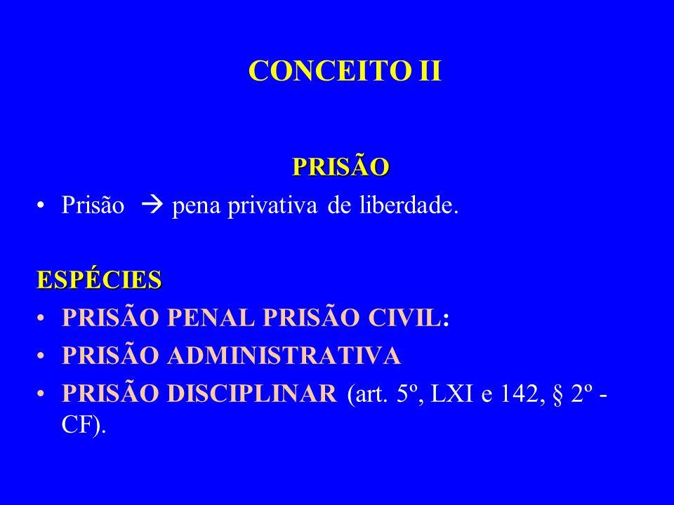 CONCEITO II PRISÃO Prisão  pena privativa de liberdade. ESPÉCIES