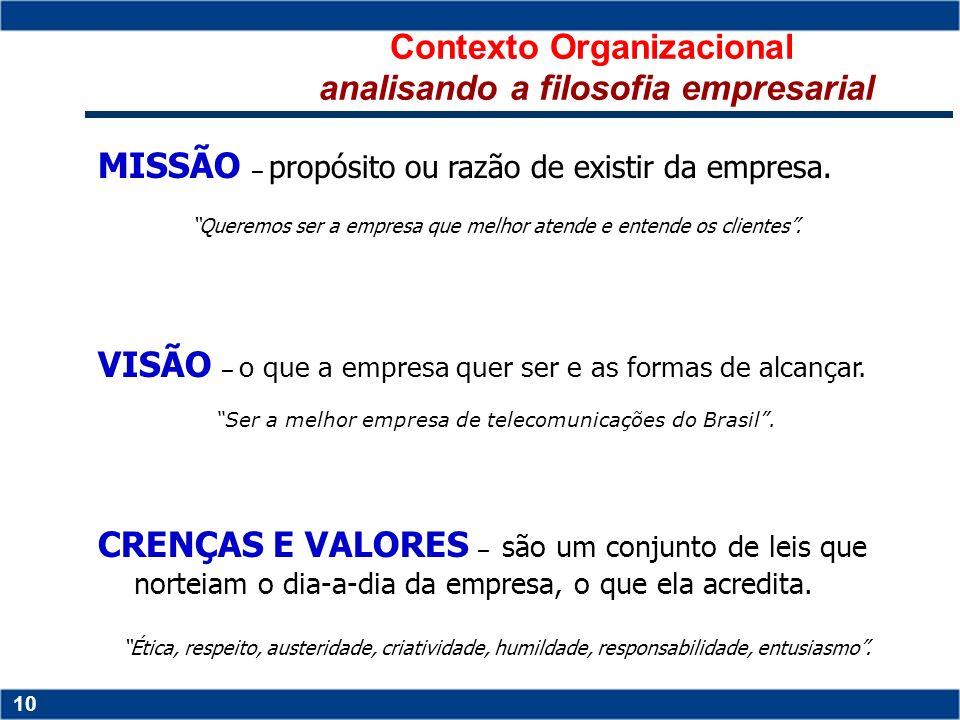 Contexto Organizacional analisando a filosofia empresarial
