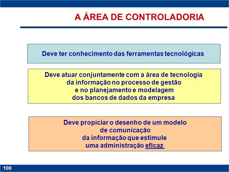 A ÁREA DE CONTROLADORIA