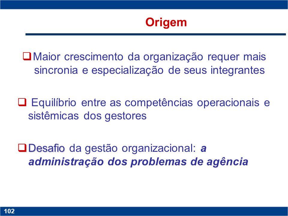 OrigemMaior crescimento da organização requer mais sincronia e especialização de seus integrantes.