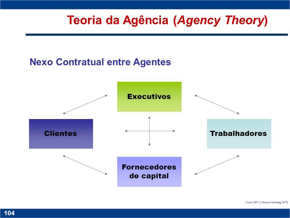 Nexo Contratual entre Agentes