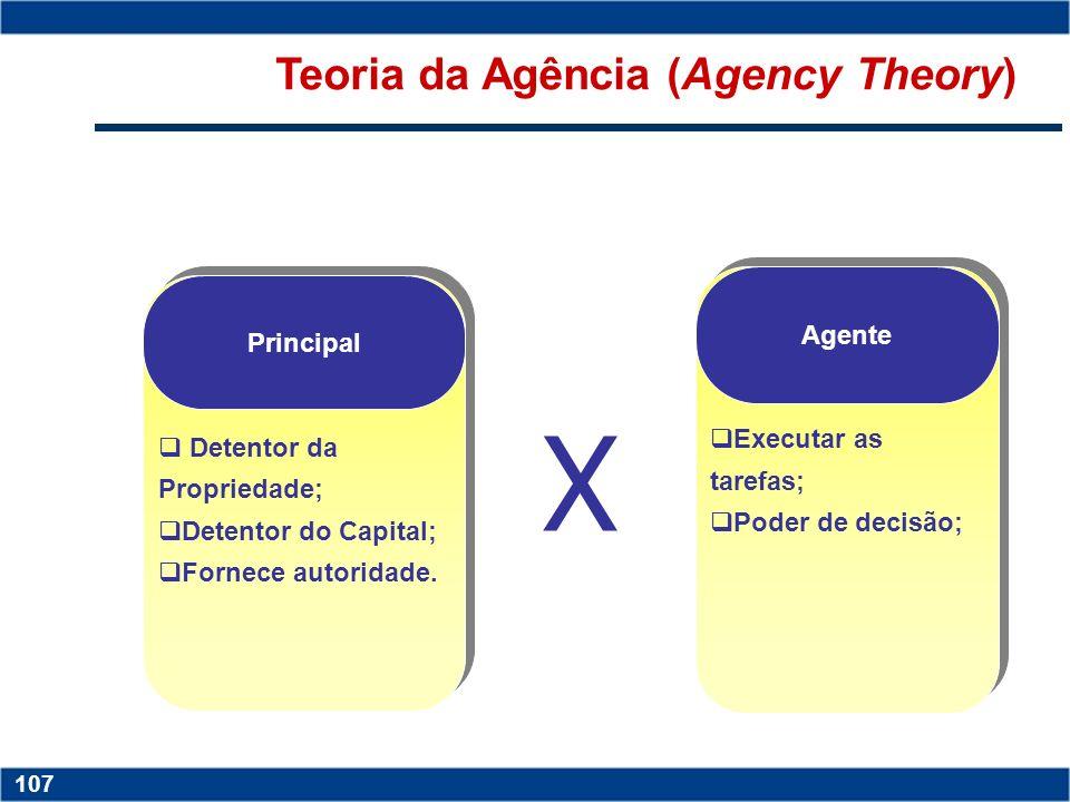 Teoria da Agência (Agency Theory)