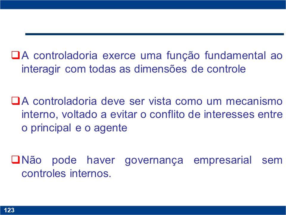 A controladoria exerce uma função fundamental ao interagir com todas as dimensões de controle