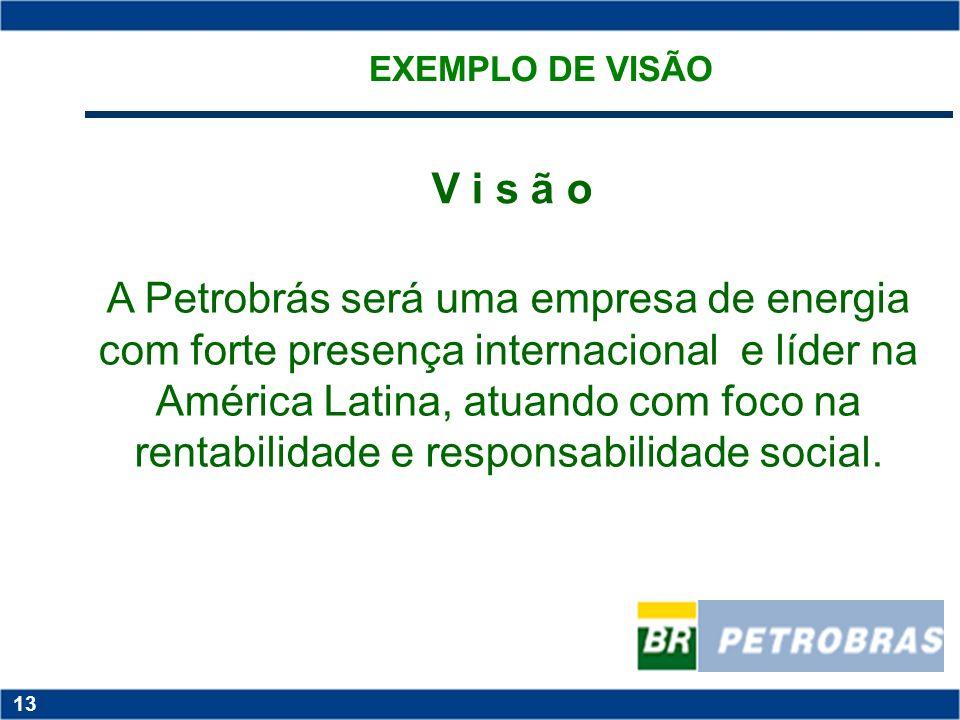 EXEMPLO DE VISÃO V i s ã o.