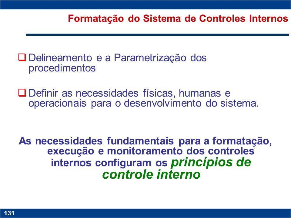 Formatação do Sistema de Controles Internos