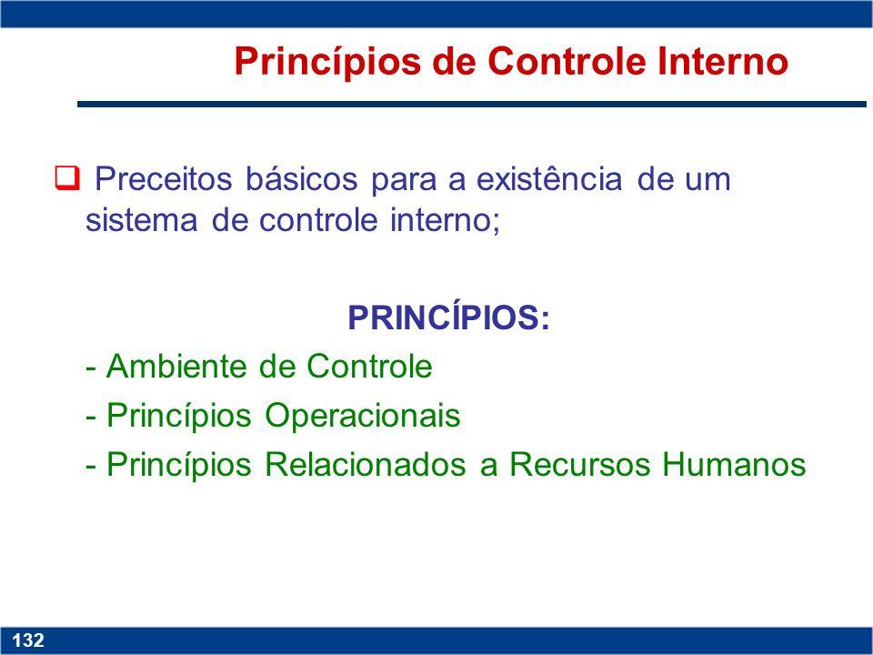 Princípios de Controle Interno