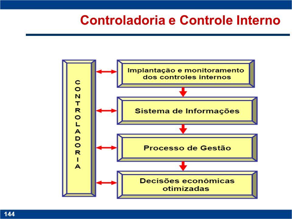 Controladoria e Controle Interno