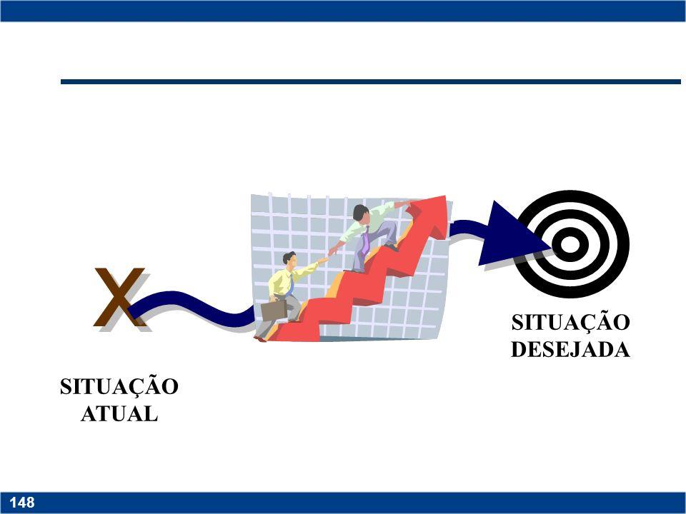 SITUAÇÃO DESEJADA x SITUAÇÃO ATUAL