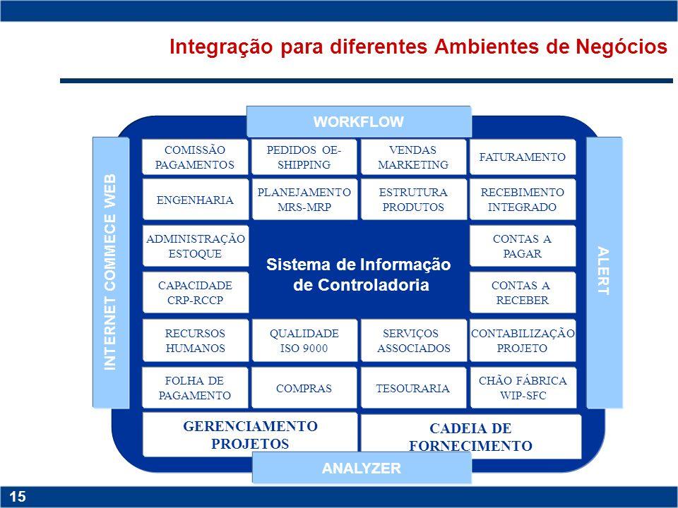 GERENCIAMENTO PROJETOS CADEIA DE FORNECIMENTO
