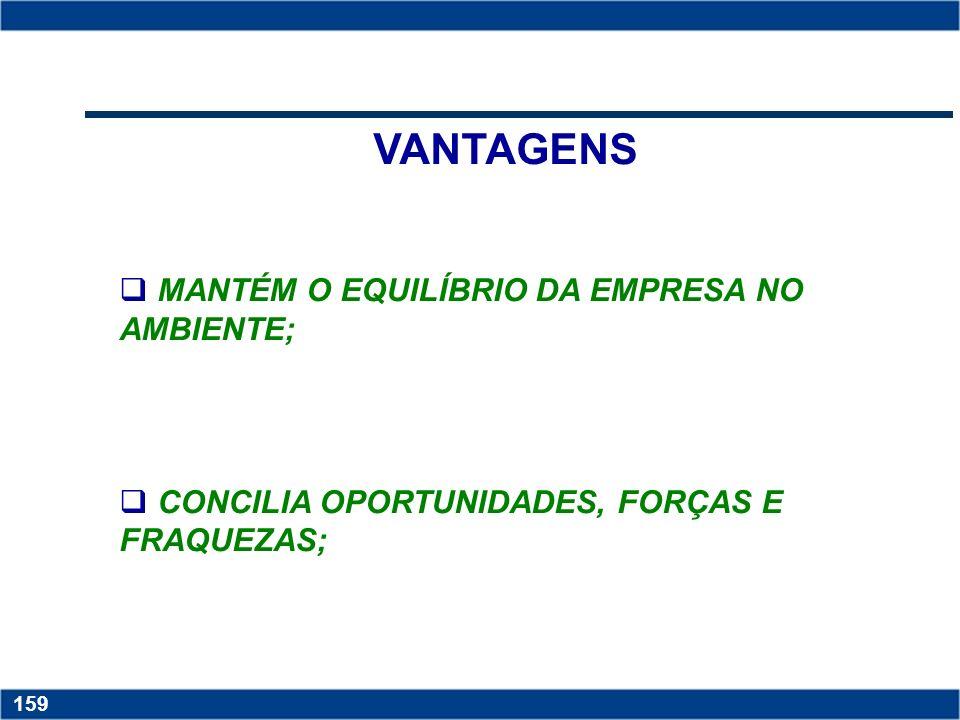 VANTAGENS MANTÉM O EQUILÍBRIO DA EMPRESA NO AMBIENTE;