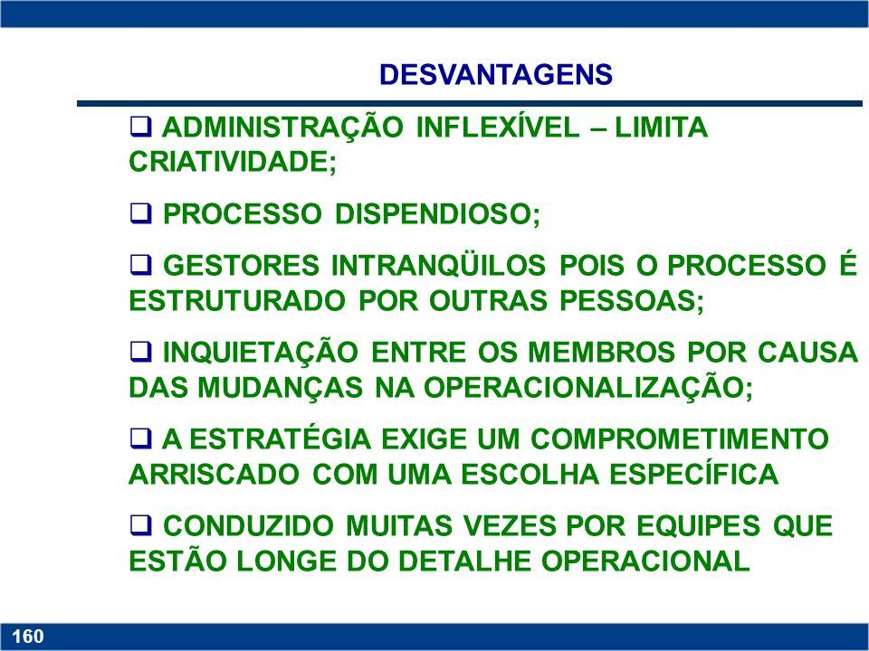 DESVANTAGENS ADMINISTRAÇÃO INFLEXÍVEL – LIMITA CRIATIVIDADE; PROCESSO DISPENDIOSO;