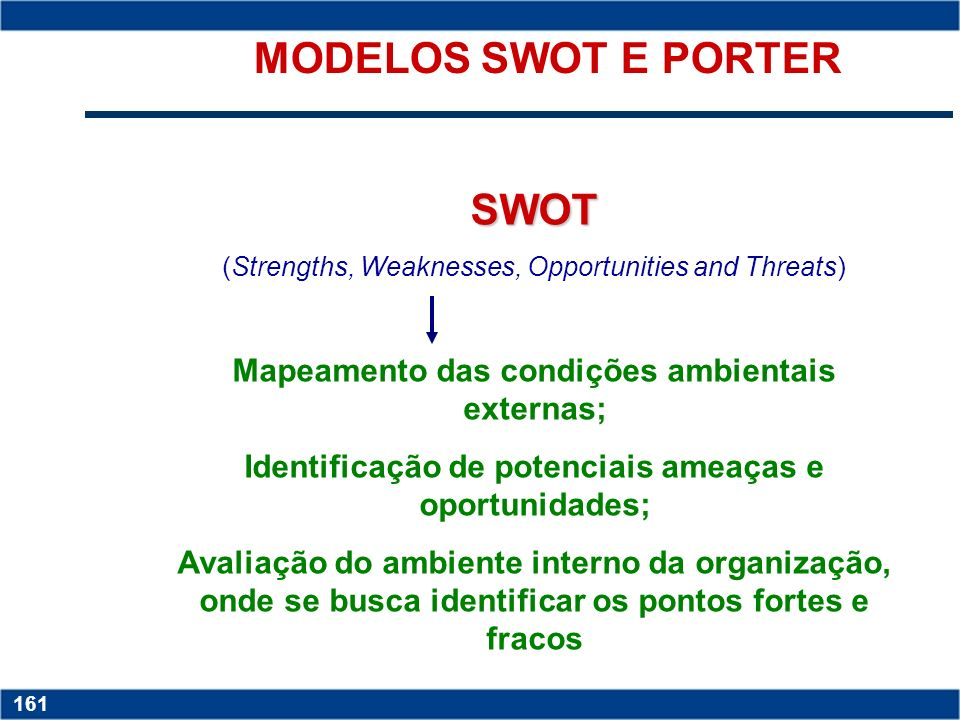MODELOS SWOT E PORTER SWOT