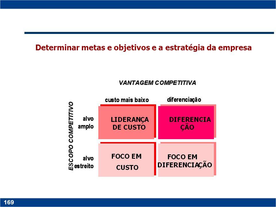 Determinar metas e objetivos e a estratégia da empresa