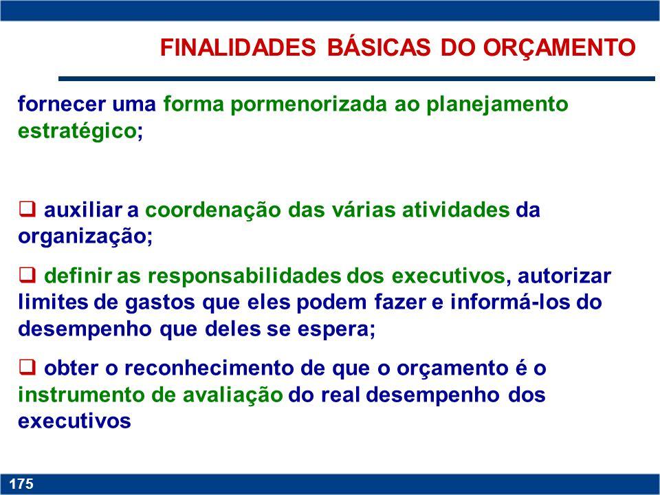 FINALIDADES BÁSICAS DO ORÇAMENTO