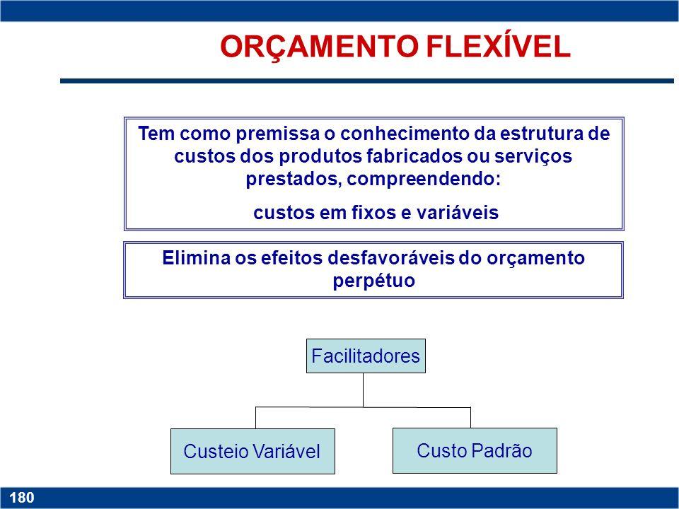 ORÇAMENTO FLEXÍVEL Tem como premissa o conhecimento da estrutura de custos dos produtos fabricados ou serviços prestados, compreendendo: