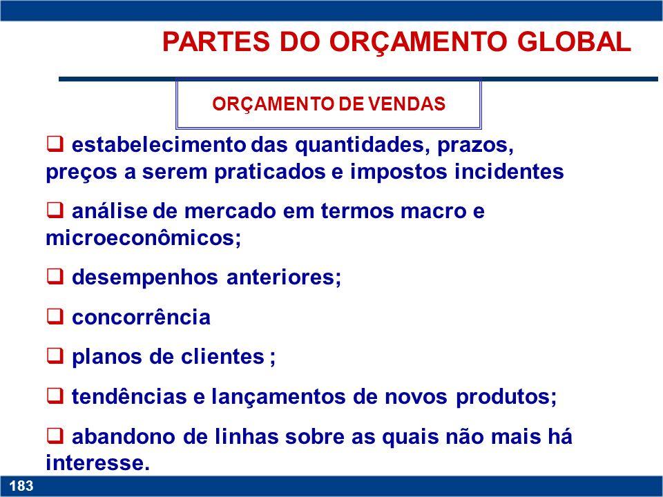 PARTES DO ORÇAMENTO GLOBAL