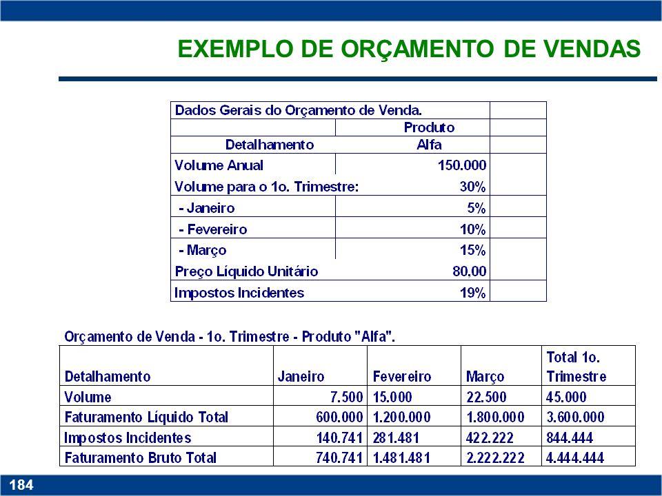 EXEMPLO DE ORÇAMENTO DE VENDAS