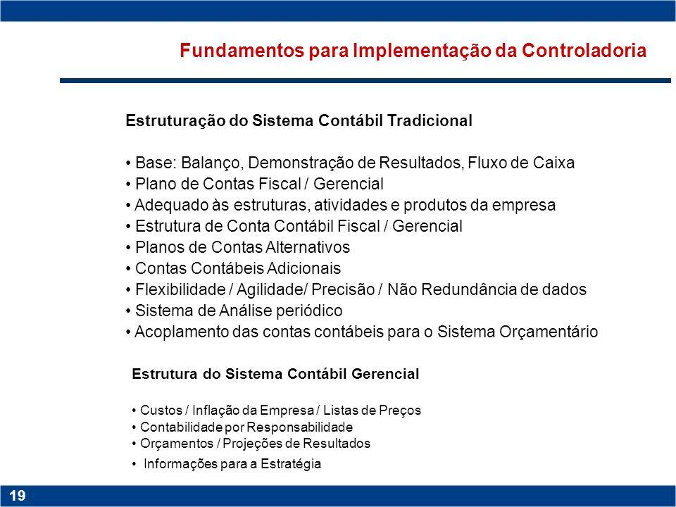 Fundamentos para Implementação da Controladoria